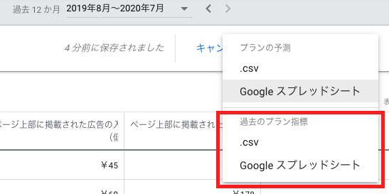 取得した検索ボリュームのダウンロード